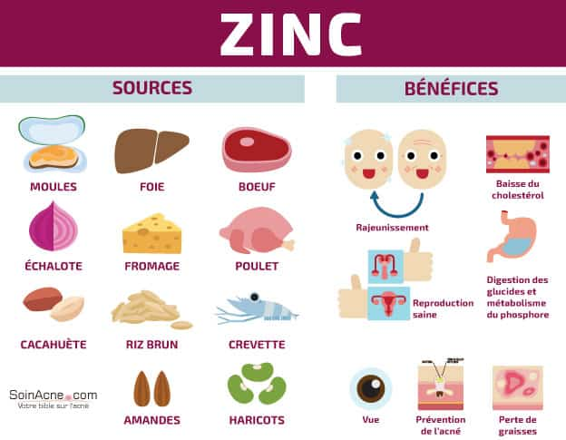 sources and benefits of zinc